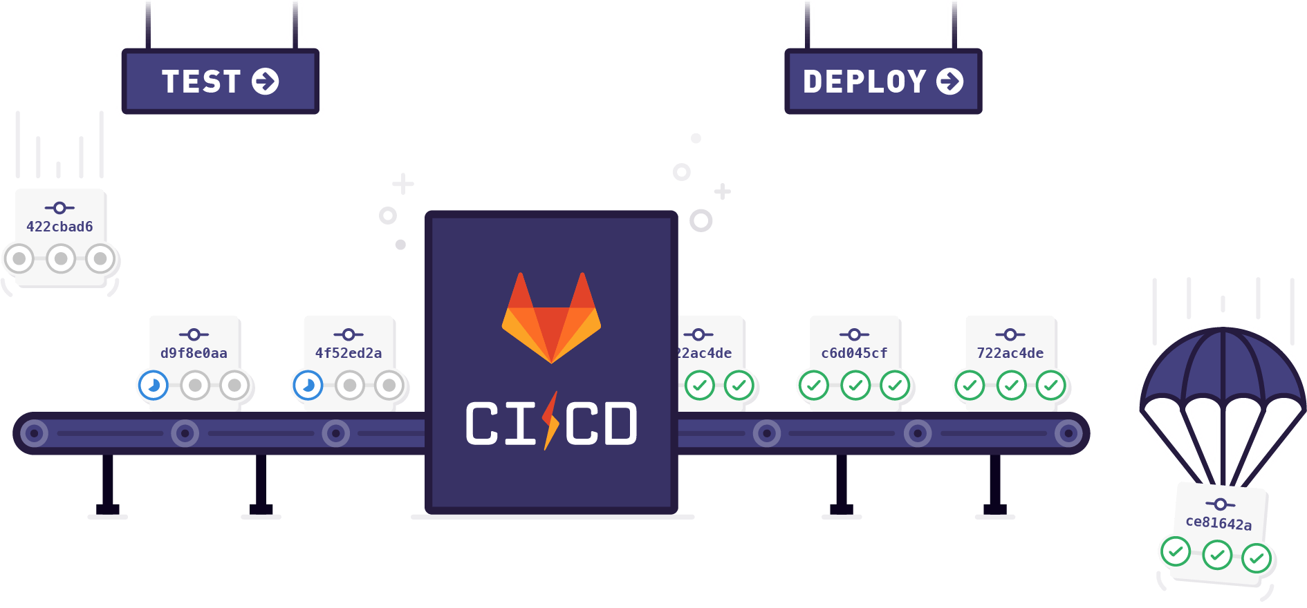 ci-cd-test-deploy-illustration